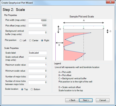 Log Plot Wizard Step 2
